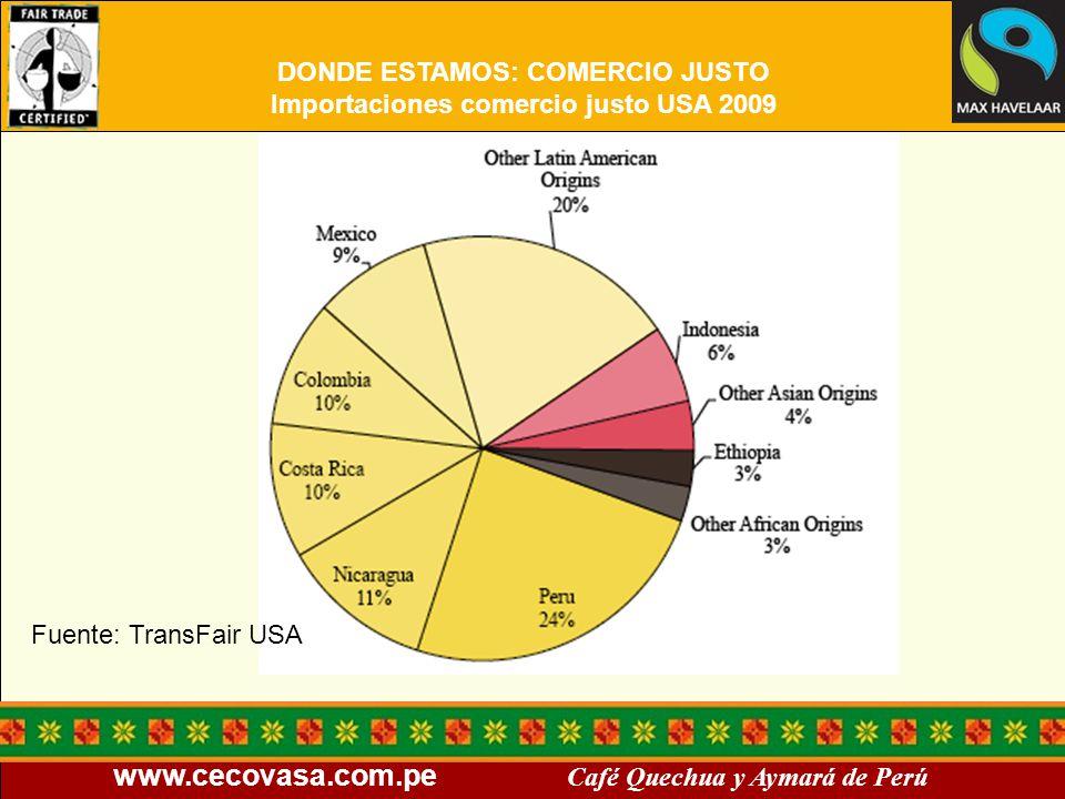 DONDE ESTAMOS: COMERCIO JUSTO Importaciones comercio justo USA 2009