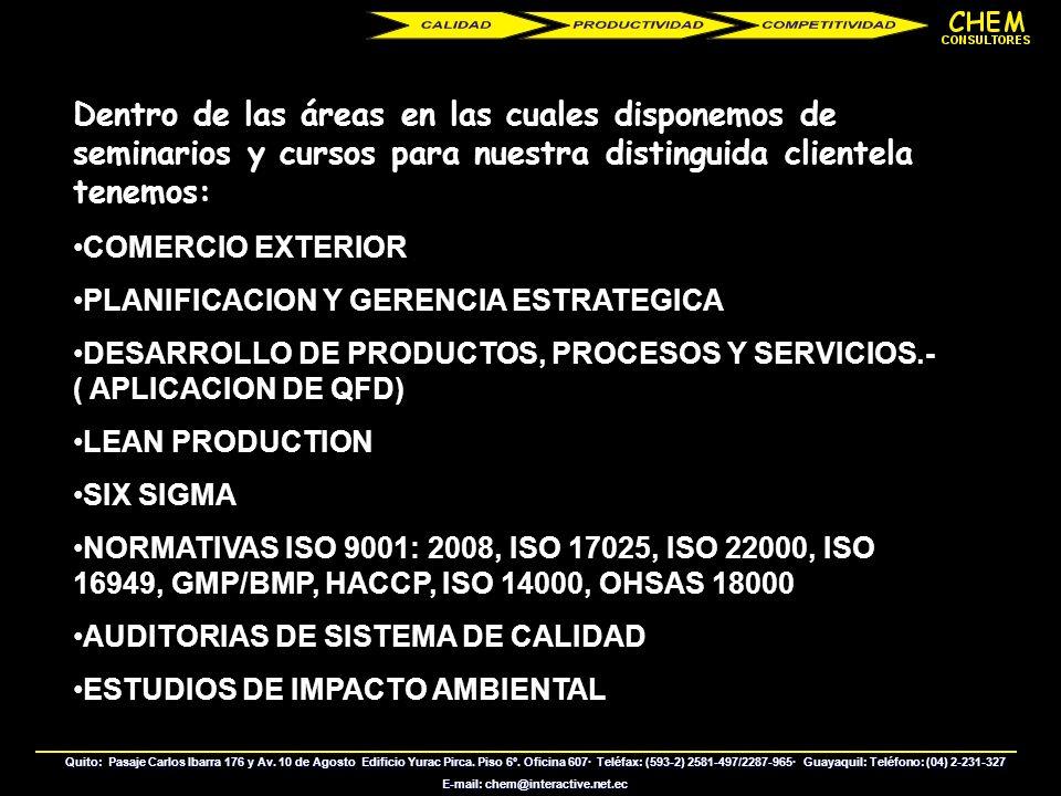 E-mail: chem@interactive.net.ec