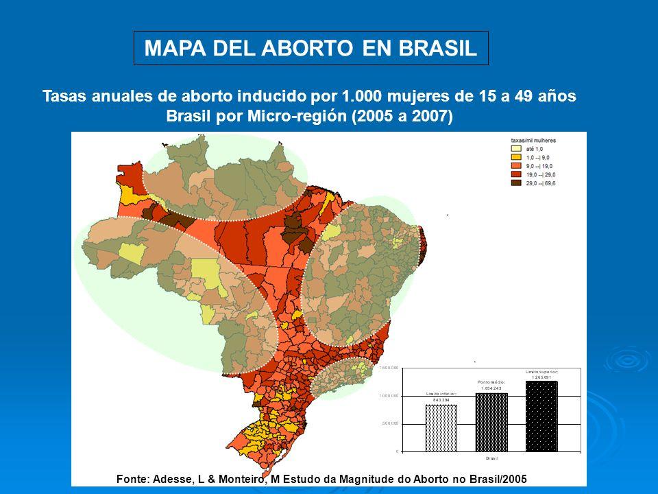 MAPA DEL ABORTO EN BRASIL