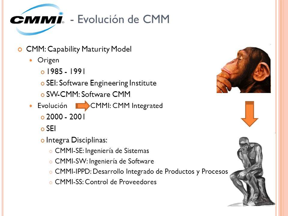 - Evolución de CMM CMM: Capability Maturity Model 1985 - 1991