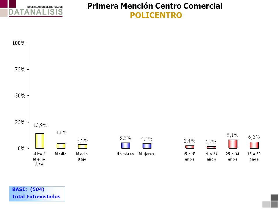 Primera Mención Centro Comercial POLICENTRO