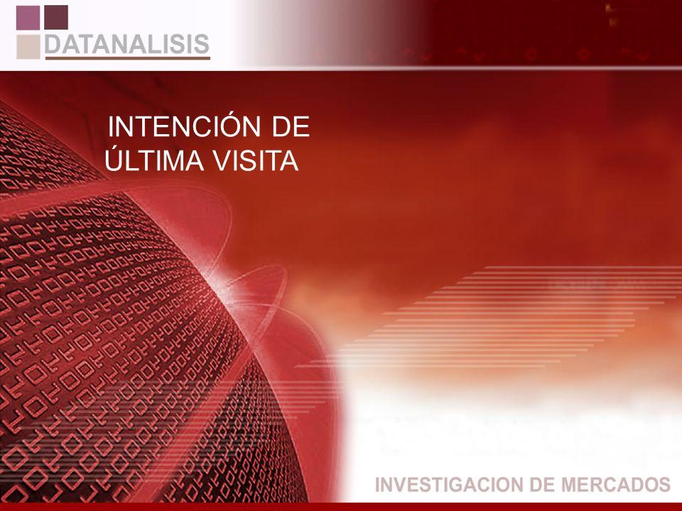 INTENCIÓN DE ÚLTIMA VISITA
