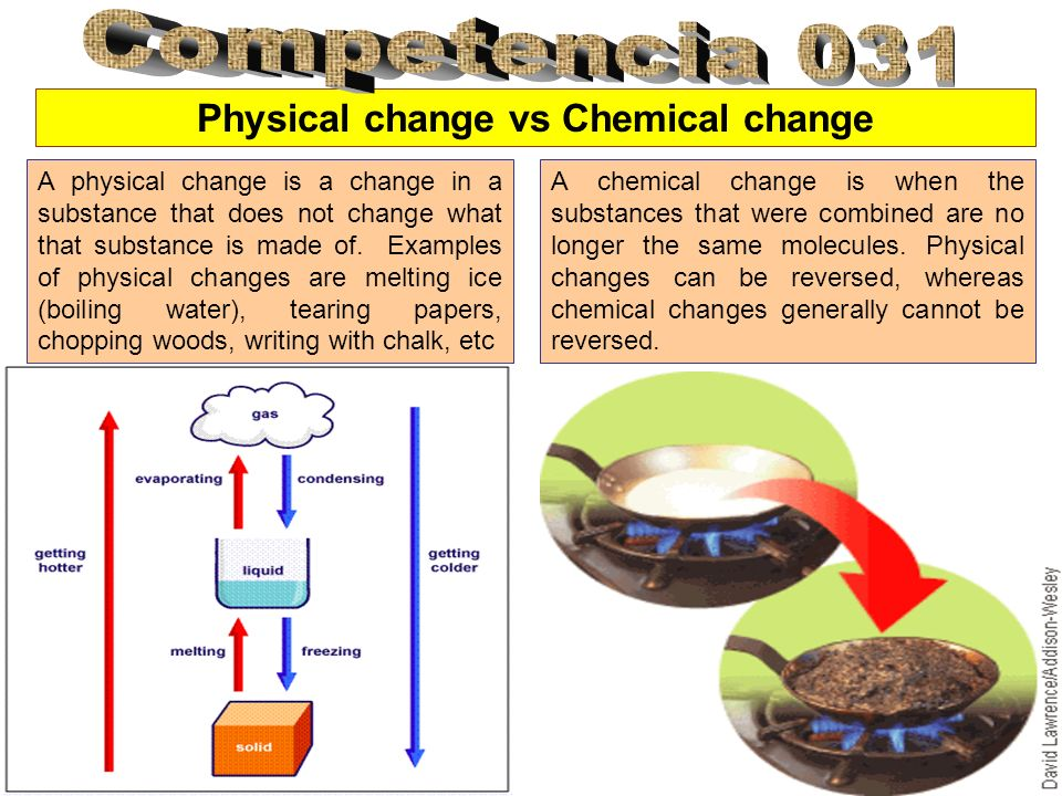 Physical change vs Chemical change