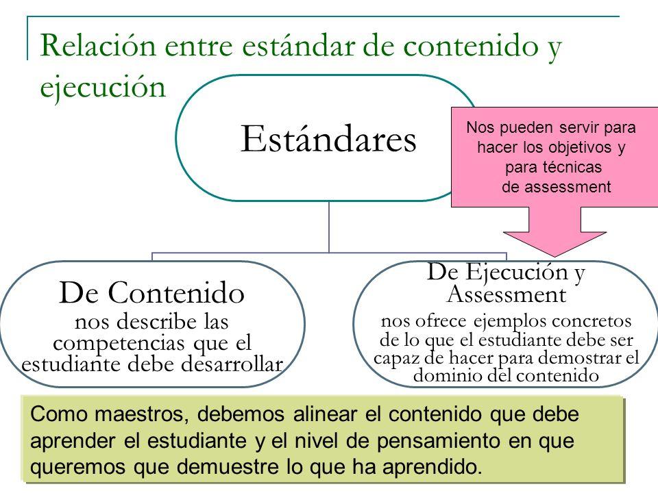 Relación entre estándar de contenido y ejecución