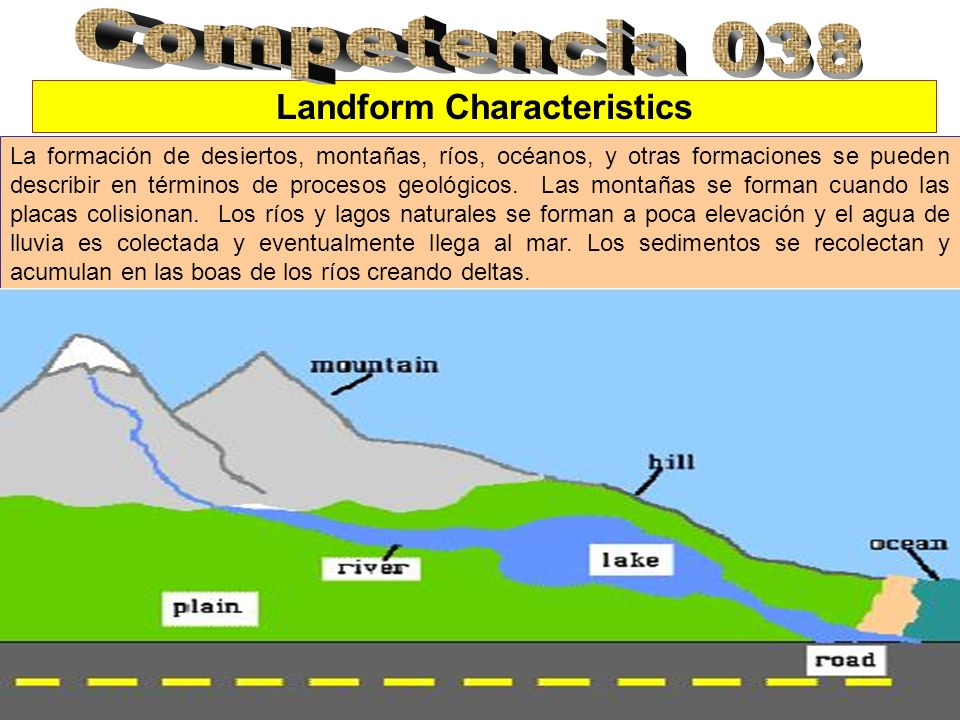 Landform Characteristics