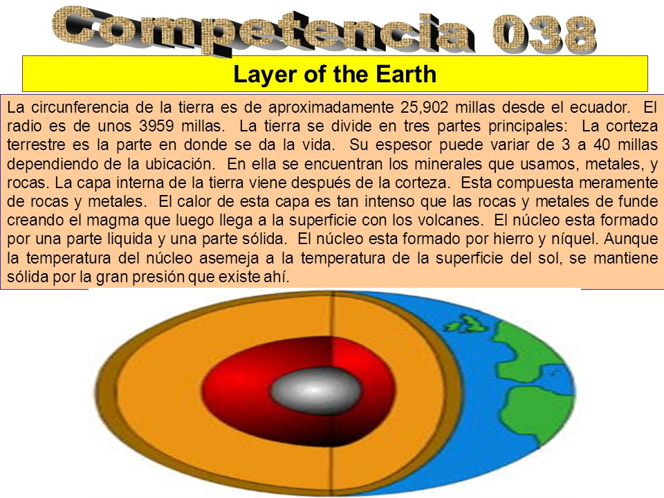 Competencia 038 Layer of the Earth