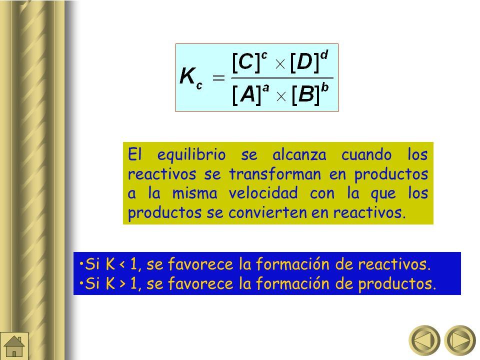 El equilibrio se alcanza cuando los reactivos se transforman en productos a la misma velocidad con la que los productos se convierten en reactivos.