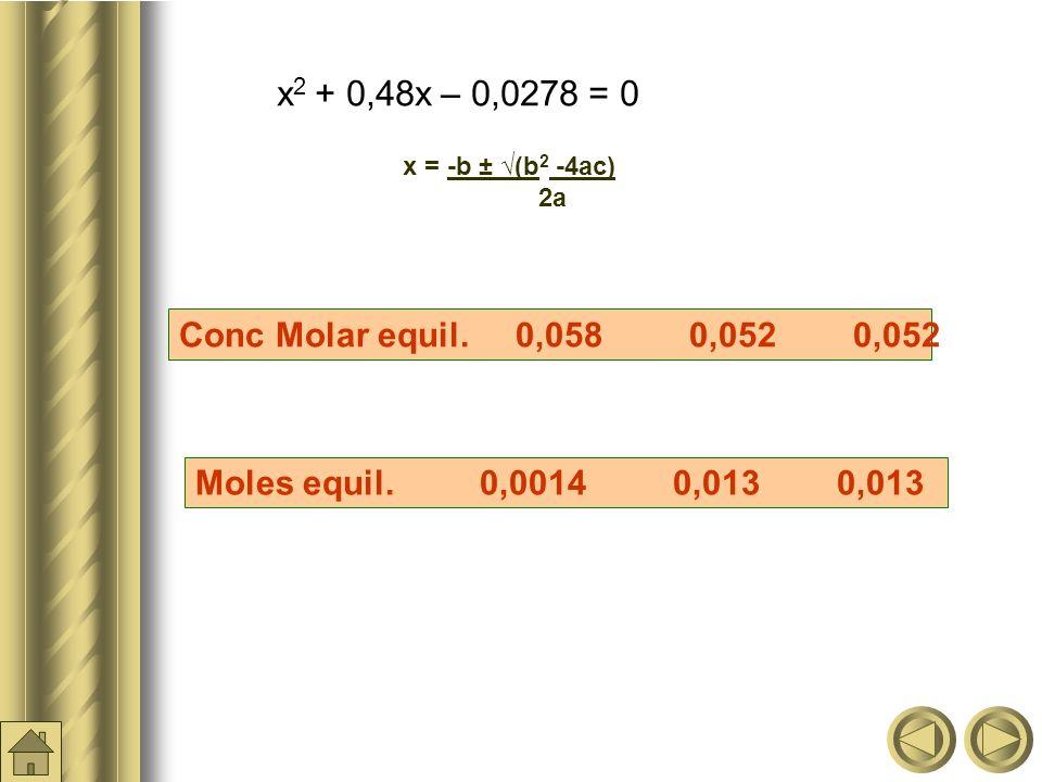 x2 + 0,48x – 0,0278 = 0 x = -b ± √(b2 -4ac) 2a. Conc Molar equil. 0,058 0,052 0,052.