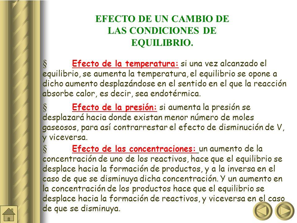 LAS CONDICIONES DE EQUILIBRIO.