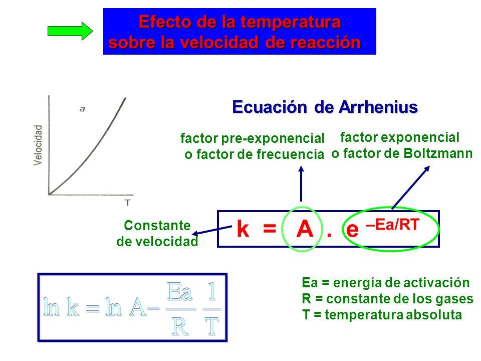 k = A . e –Ea/RT Efecto de la temperatura