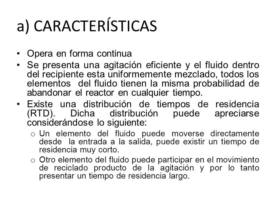 a) CARACTERÍSTICAS Opera en forma continua