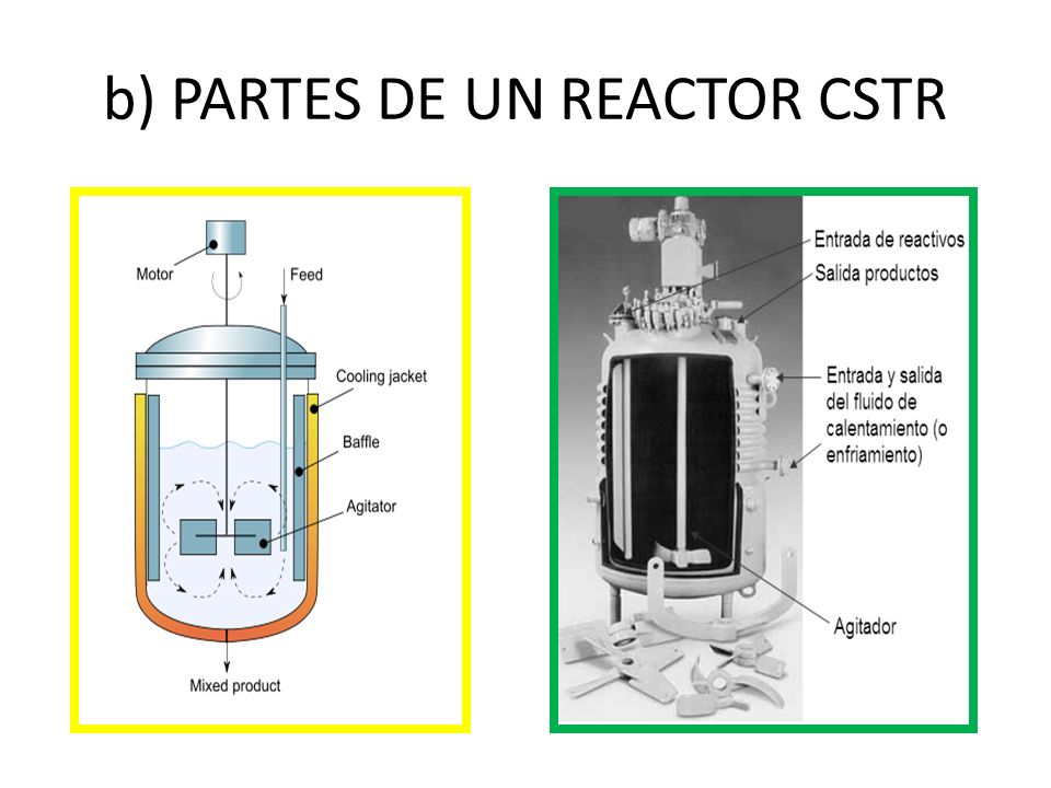 b) PARTES DE UN REACTOR CSTR