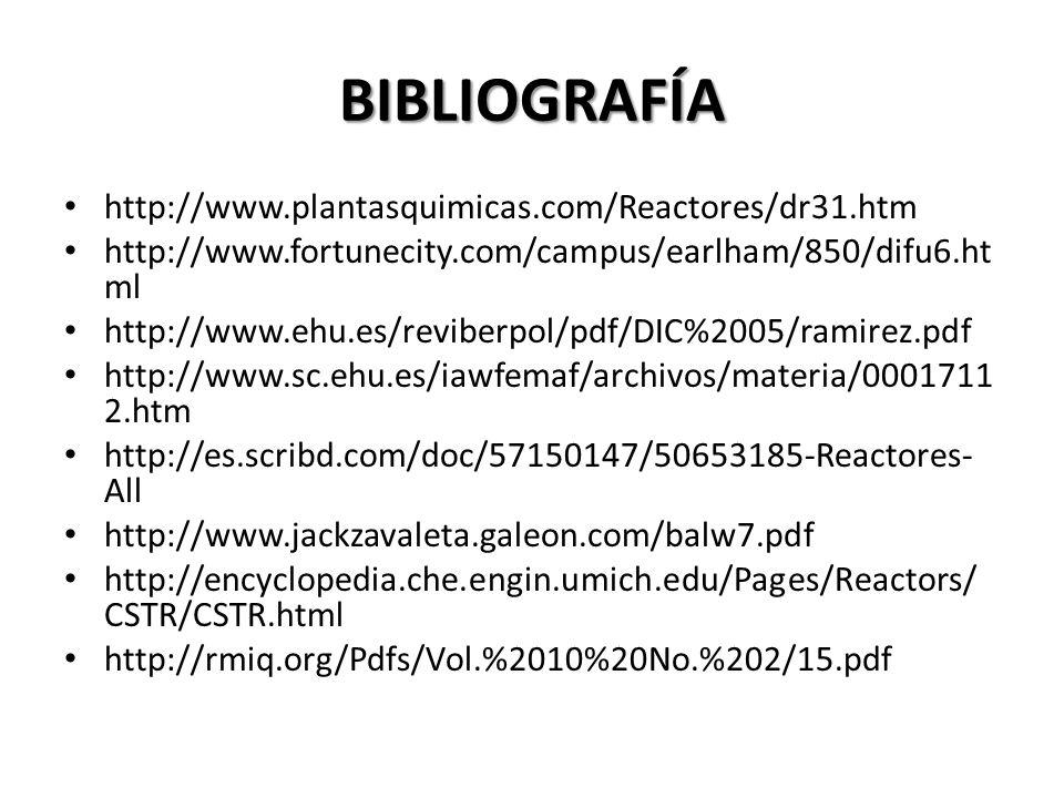 BIBLIOGRAFÍA http://www.plantasquimicas.com/Reactores/dr31.htm