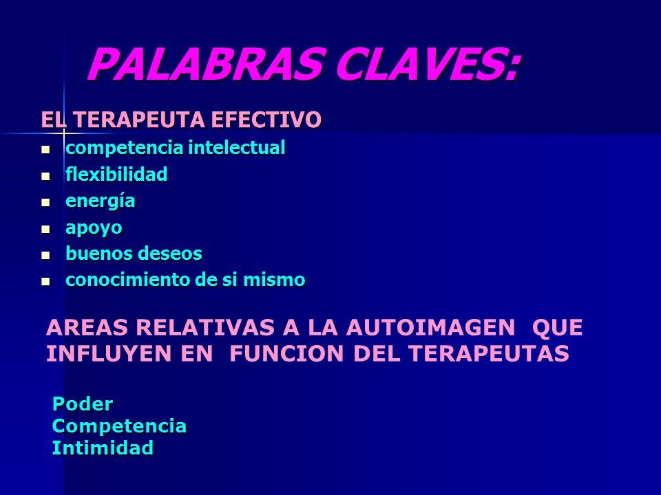 PALABRAS CLAVES: EL TERAPEUTA EFECTIVO