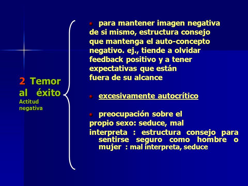 2 Temor al éxito Actitud negativa