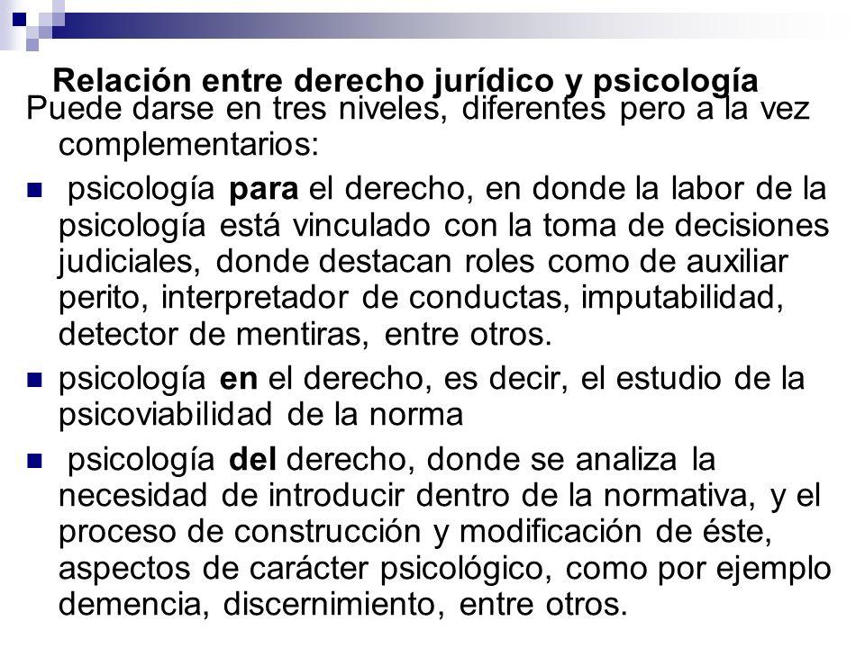 Relación entre derecho jurídico y psicología
