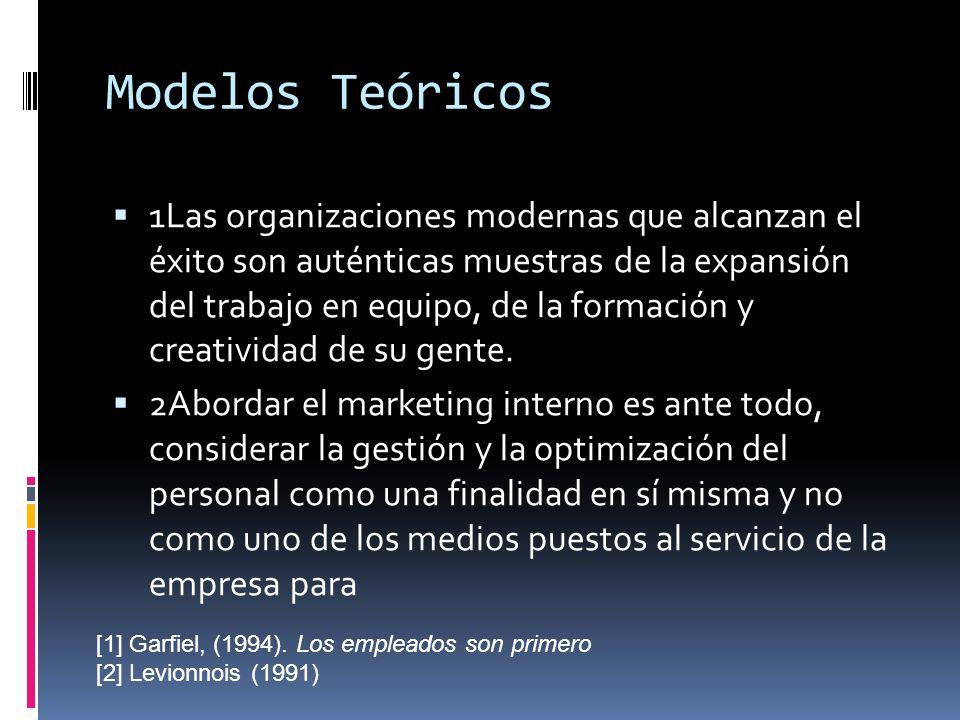 Modelos Teóricos