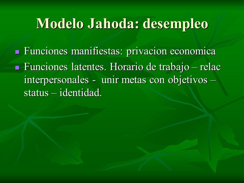 Modelo Jahoda: desempleo