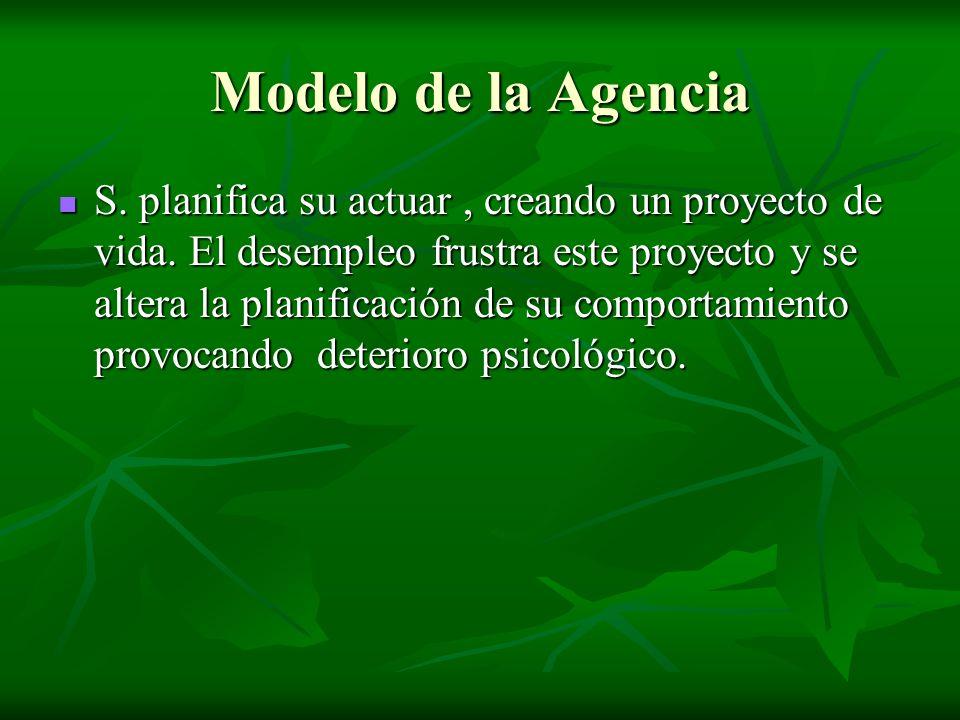 Modelo de la Agencia