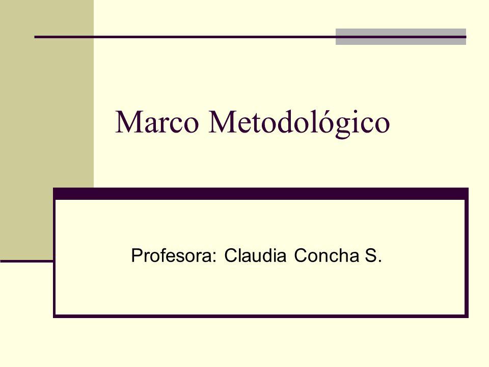 Profesora: Claudia Concha S.