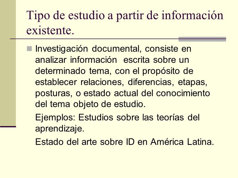 Tipo de estudio a partir de información existente.