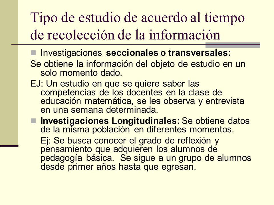 Tipo de estudio de acuerdo al tiempo de recolección de la información