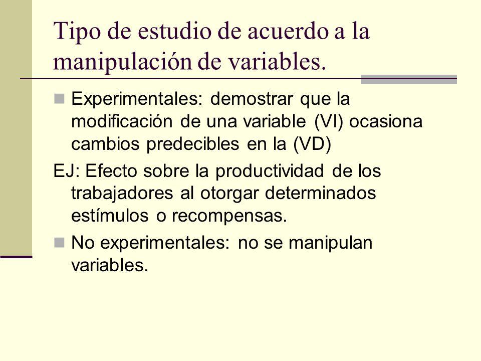 Tipo de estudio de acuerdo a la manipulación de variables.