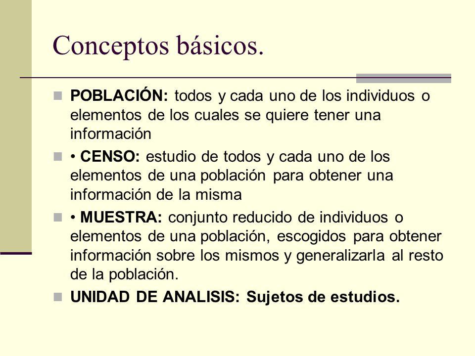 Conceptos básicos.POBLACIÓN: todos y cada uno de los individuos o elementos de los cuales se quiere tener una información.