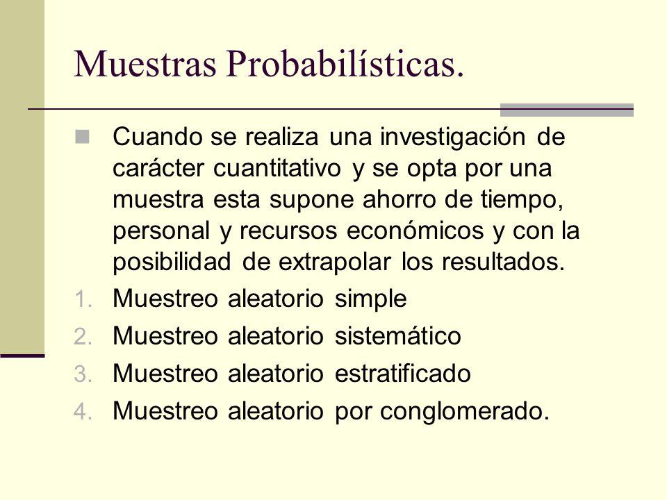 Muestras Probabilísticas.