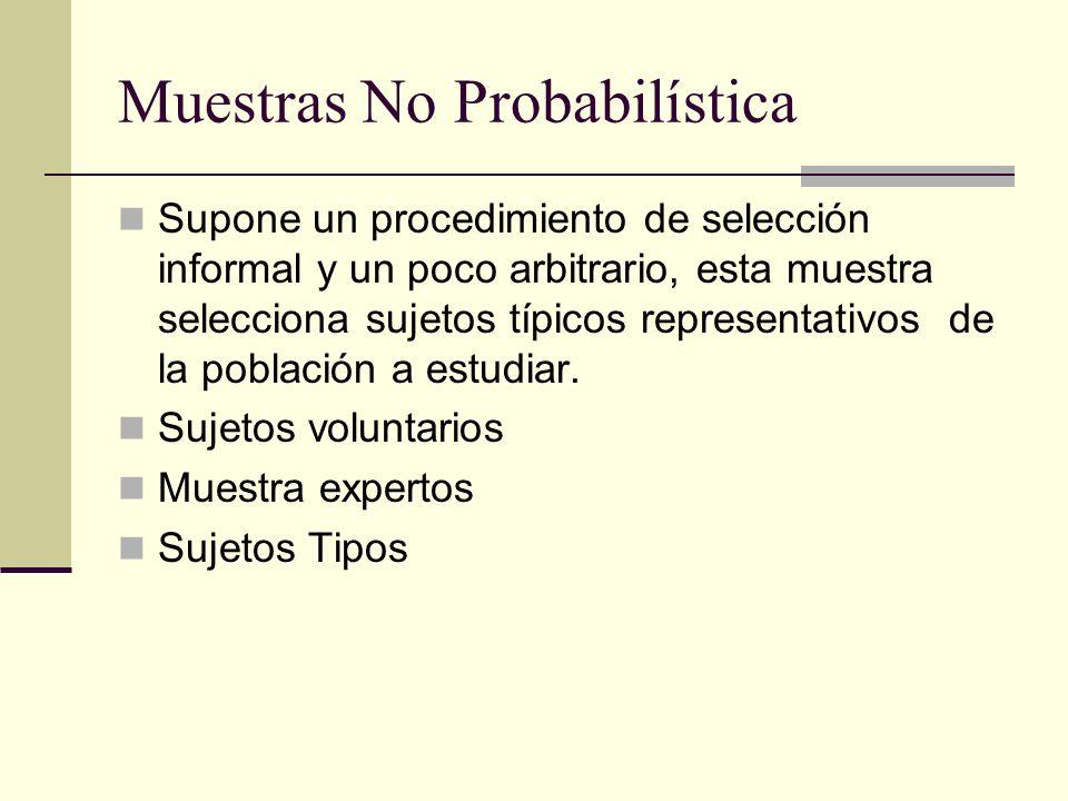 Muestras No Probabilística