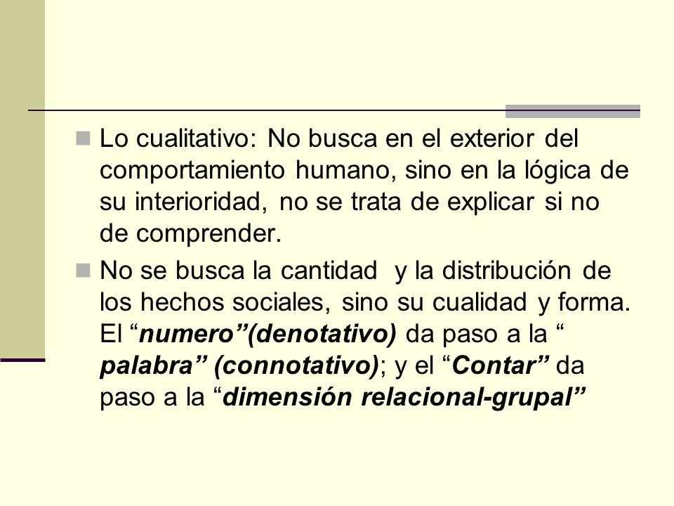 Lo cualitativo: No busca en el exterior del comportamiento humano, sino en la lógica de su interioridad, no se trata de explicar si no de comprender.