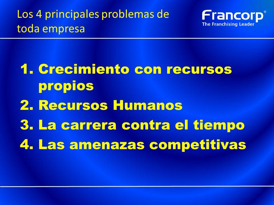 Los 4 principales problemas de toda empresa