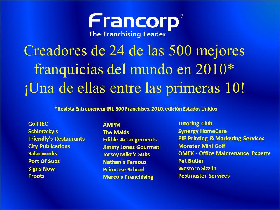 Creadores de 24 de las 500 mejores franquicias del mundo en 2010*