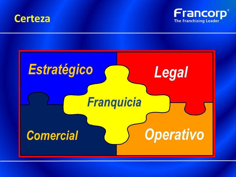 Certeza Estratégico Legal Franquicia Operativo Comercial