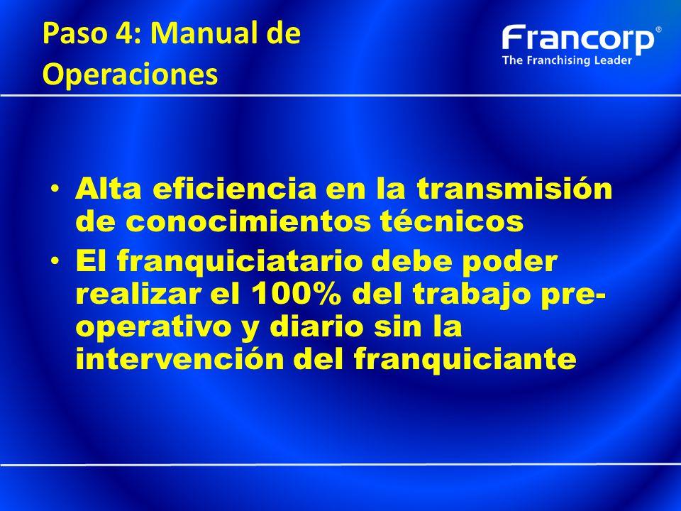 Paso 4: Manual de Operaciones