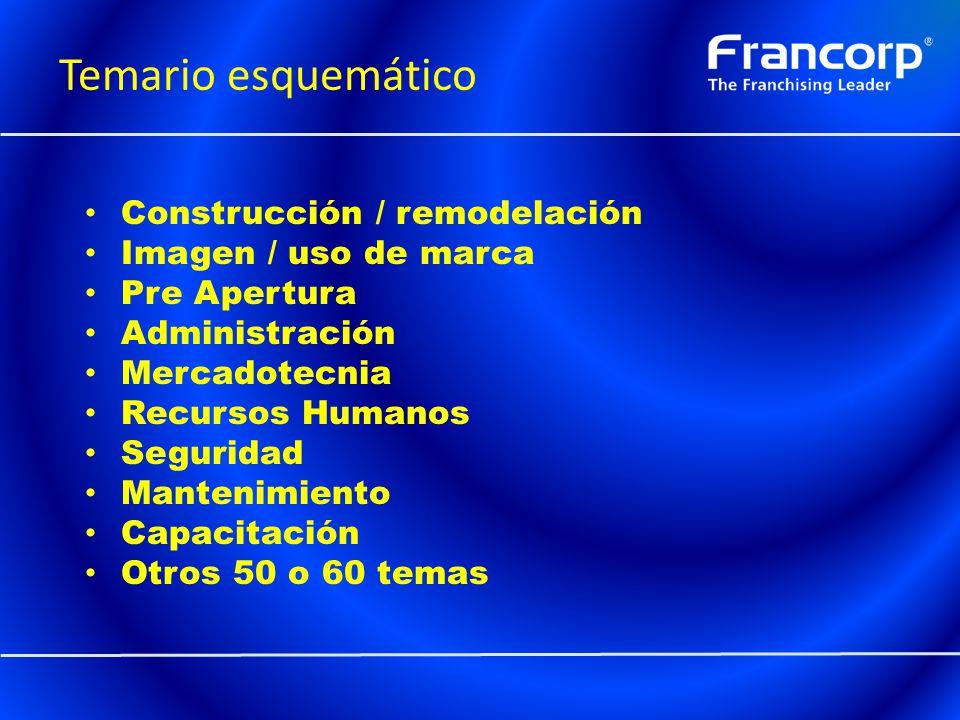 Temario esquemático Construcción / remodelación Imagen / uso de marca