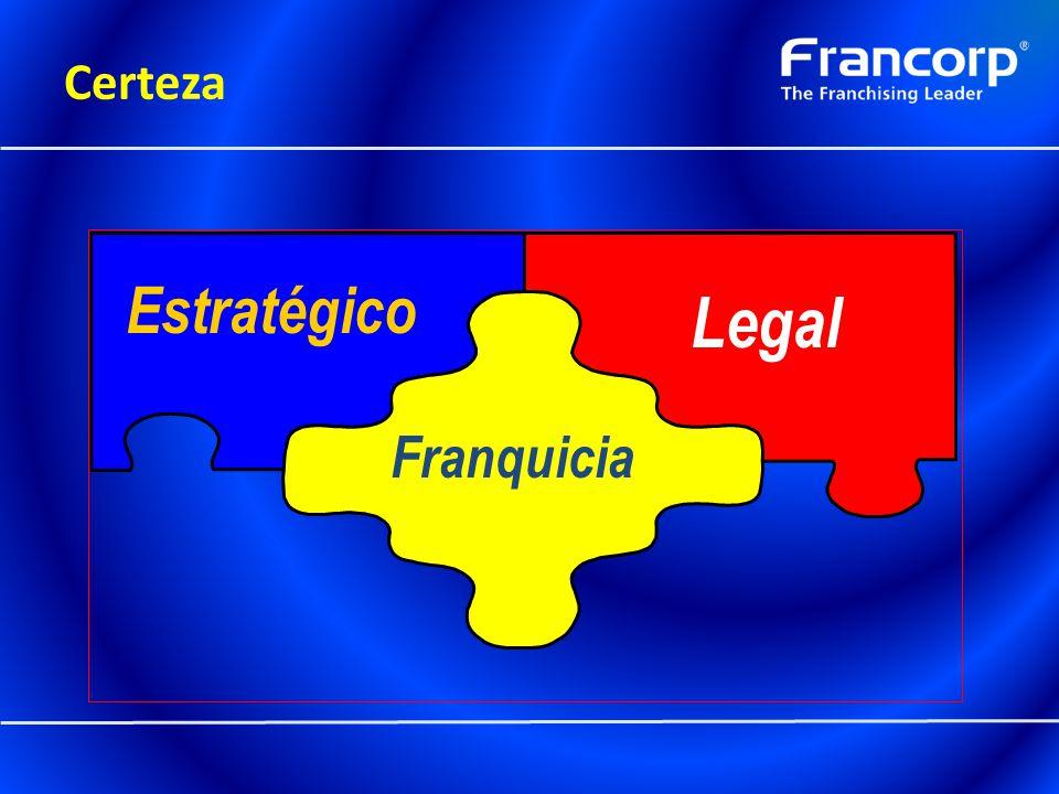 Certeza Estratégico Legal Franquicia