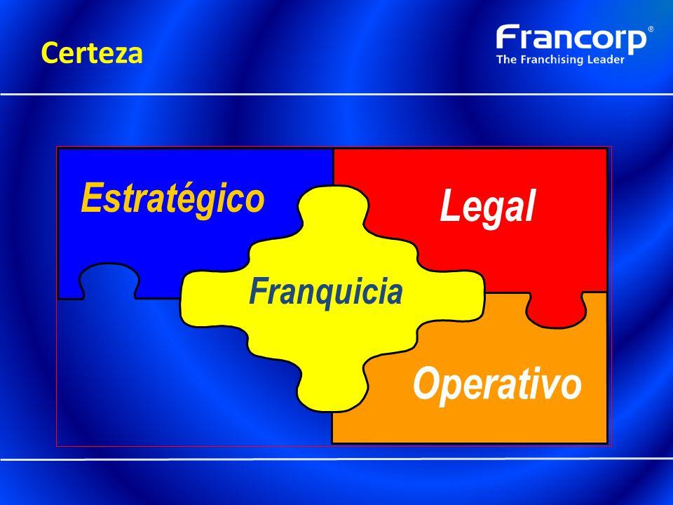 Certeza Estratégico Legal Franquicia Operativo