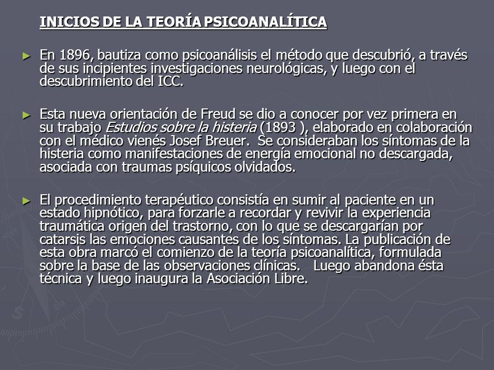 INICIOS DE LA TEORÍA PSICOANALÍTICA