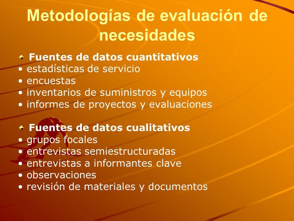 Metodologías de evaluación de necesidades