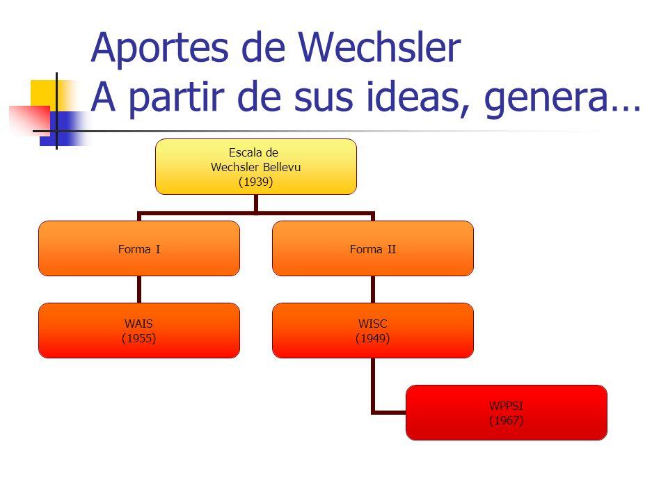 Aportes de Wechsler A partir de sus ideas, genera…