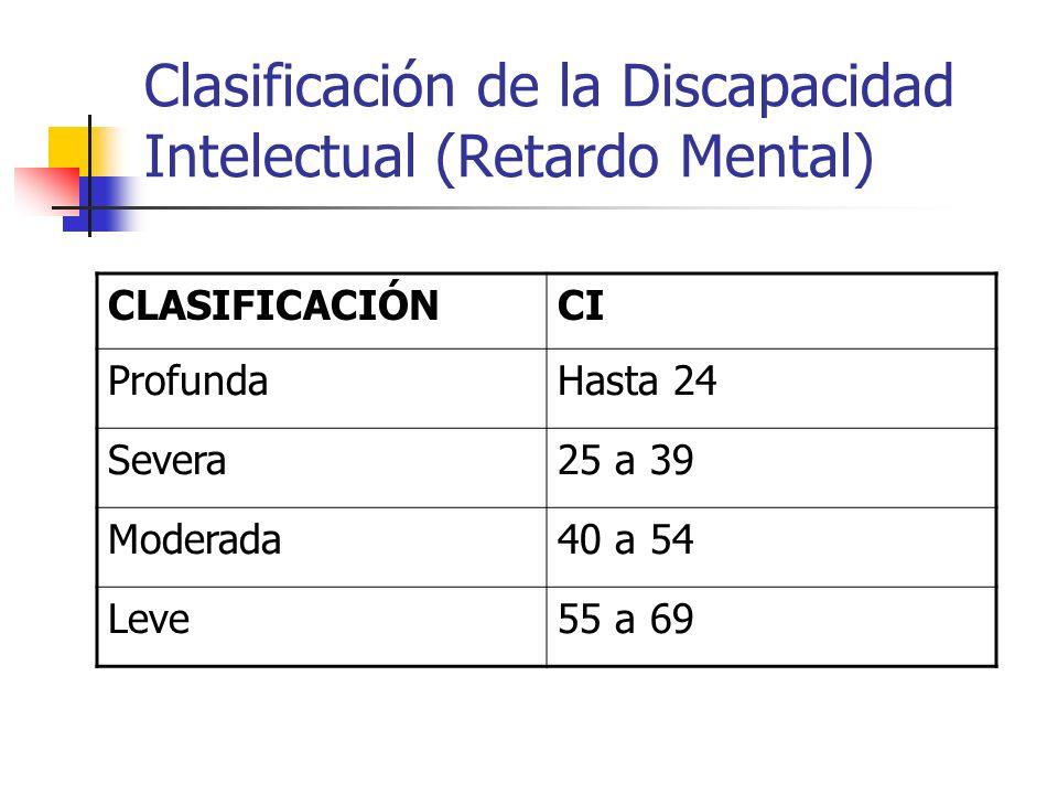 Clasificación de la Discapacidad Intelectual (Retardo Mental)