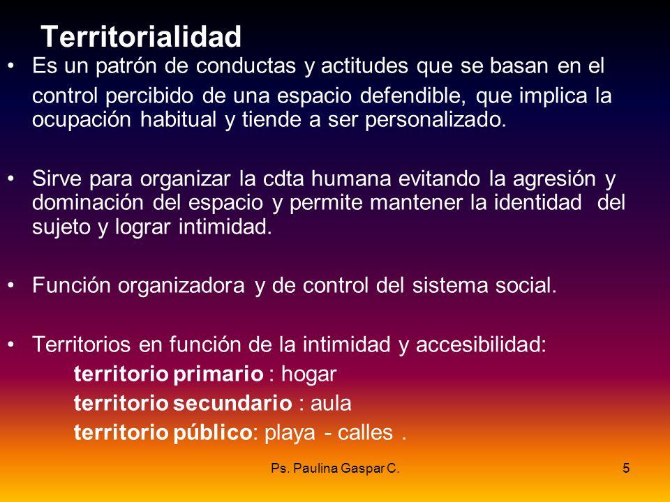 Territorialidad Es un patrón de conductas y actitudes que se basan en el.