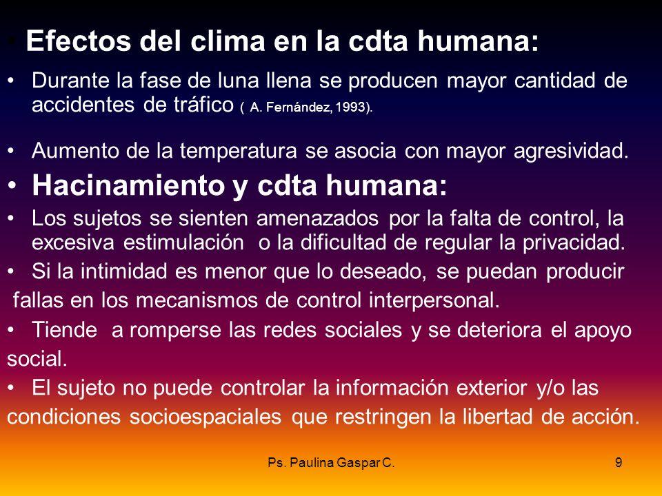 Efectos del clima en la cdta humana: