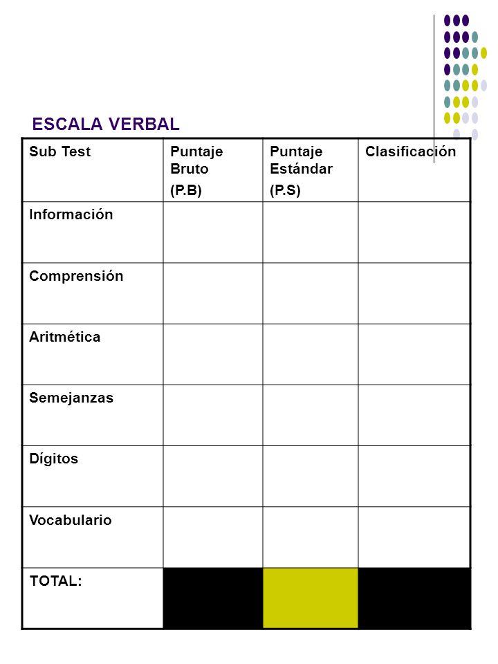 ESCALA VERBAL Sub Test Puntaje Bruto (P.B) Puntaje Estándar (P.S)