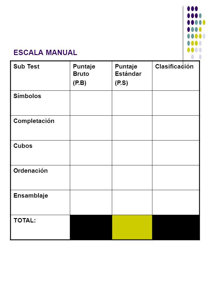 ESCALA MANUAL Sub Test Puntaje Bruto (P.B) Puntaje Estándar (P.S)