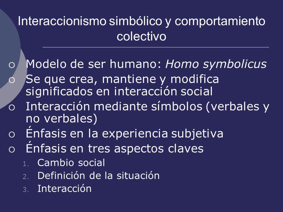 Interaccionismo simbólico y comportamiento colectivo