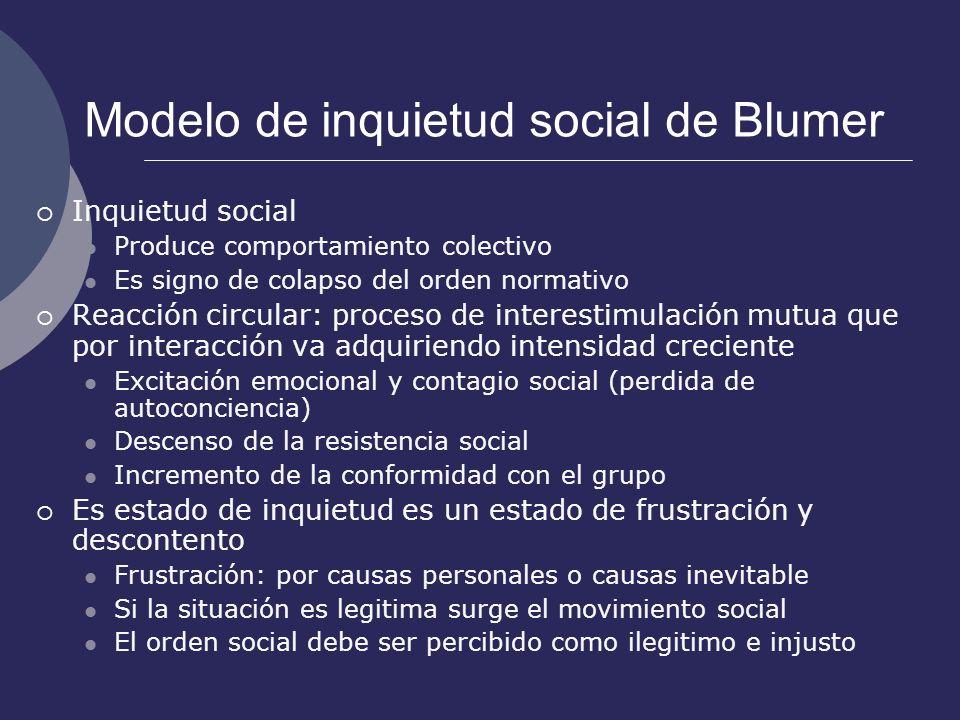 Modelo de inquietud social de Blumer