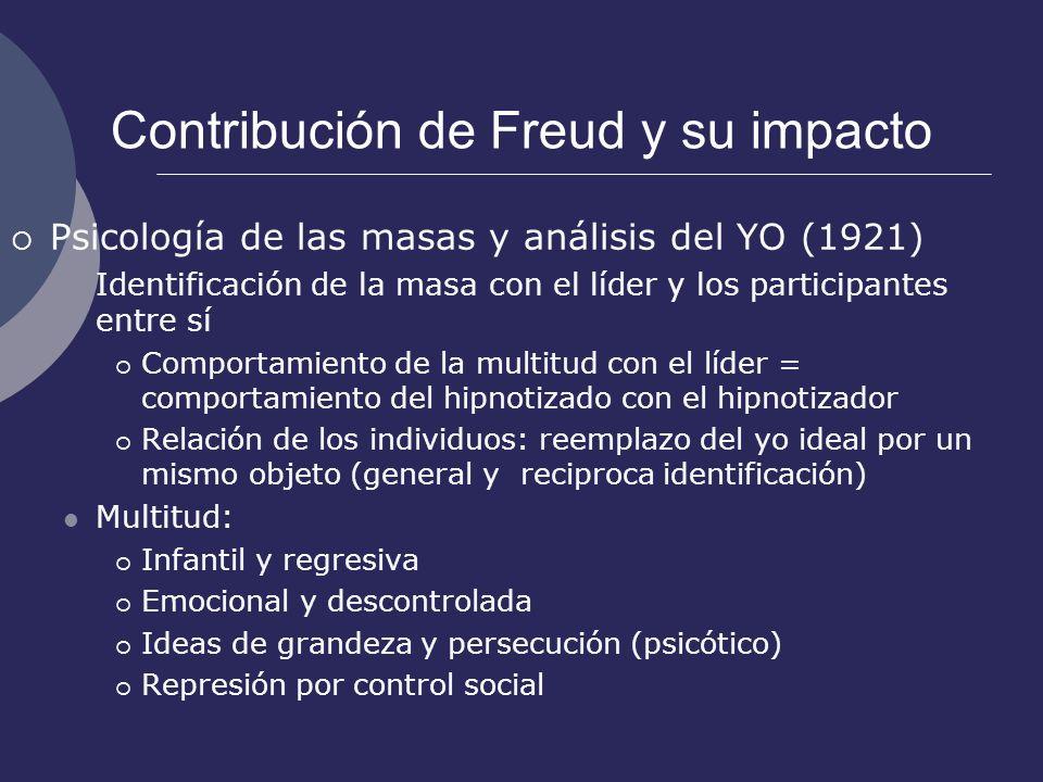Contribución de Freud y su impacto