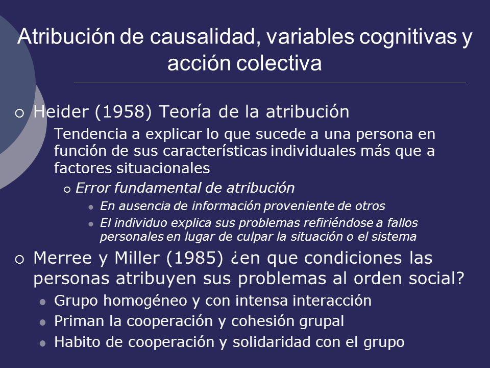 Atribución de causalidad, variables cognitivas y acción colectiva